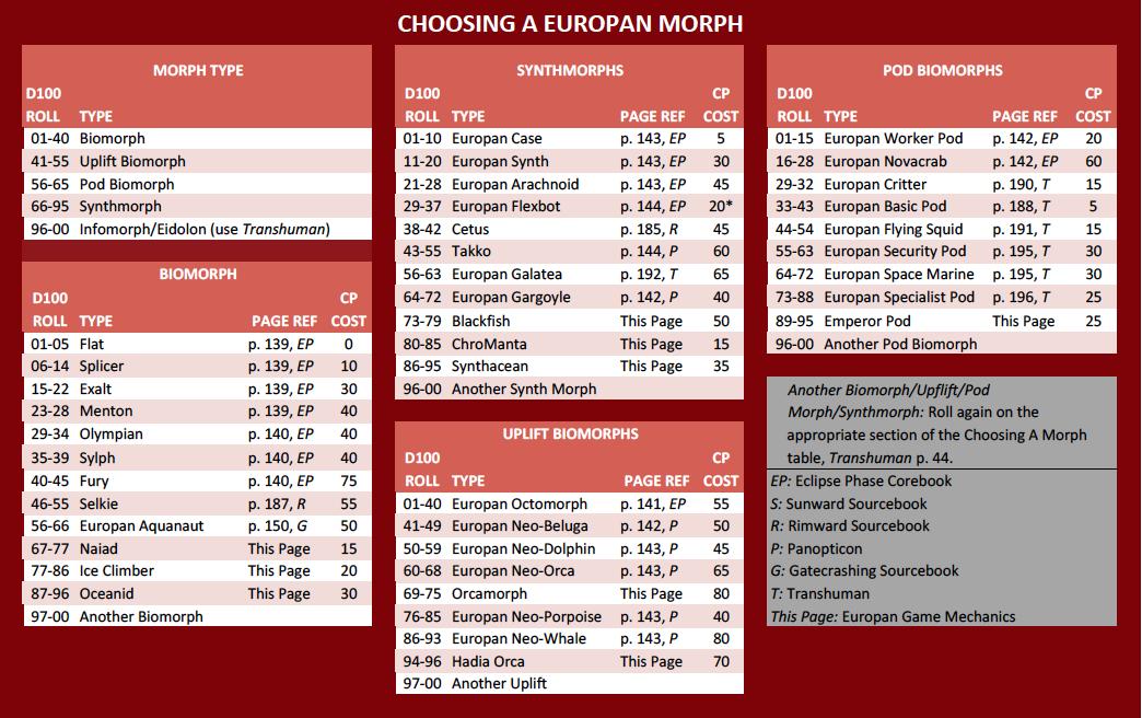 Choosing%20a%20Europan%20Morph.png